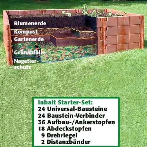 Juwel Hochbeet Starter Set 1 Stuck Amazon De Garten