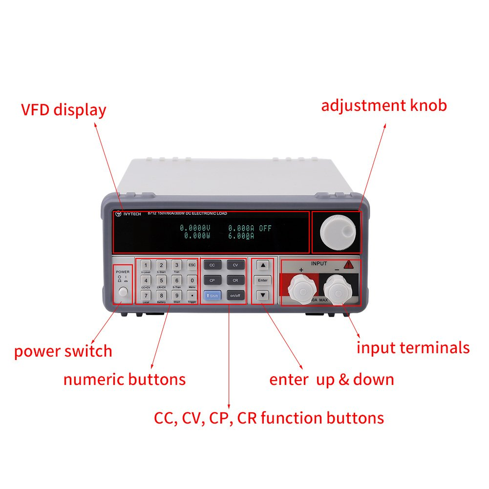 Ivytech Iv8712 Programmable Dc Electronic Load Input Figure 5 Circuit Constant Resistancecr Operation Rating Vfd Screen 300w 150v 60a 110v Input110v Us Plug Home Improvement
