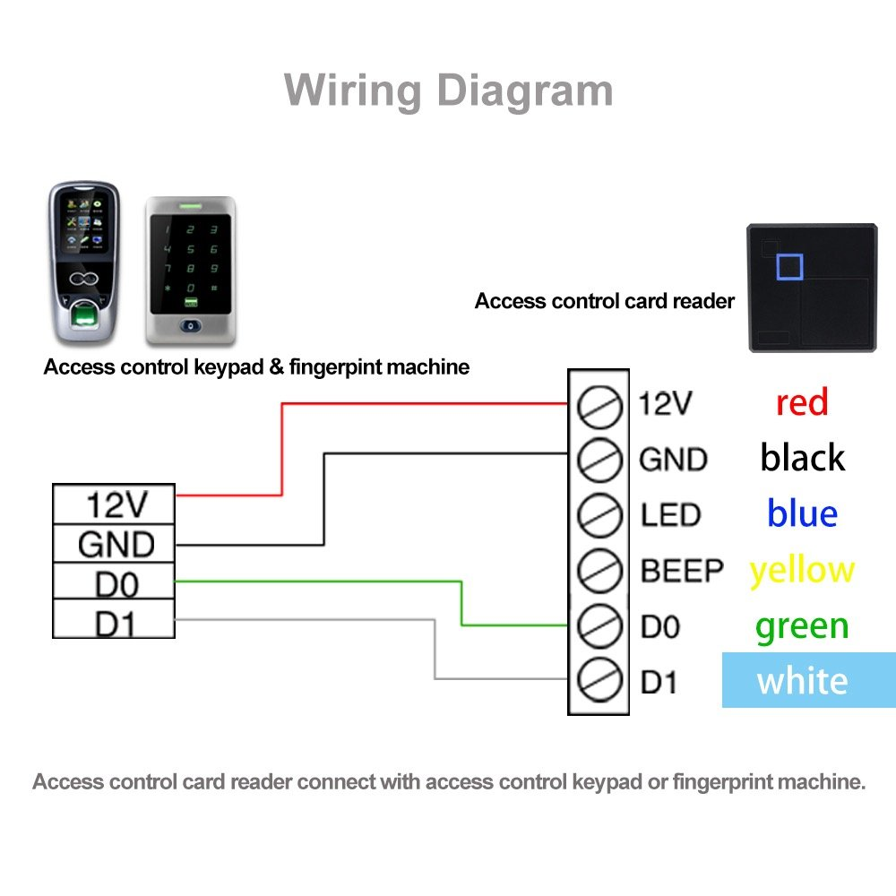 Libo Ip65 Waterproof Rfid Reader Access Control Card 125khz Wiring Diagram 1356mhz Smart Keypad Lock With Led For Door Security System 102 Id
