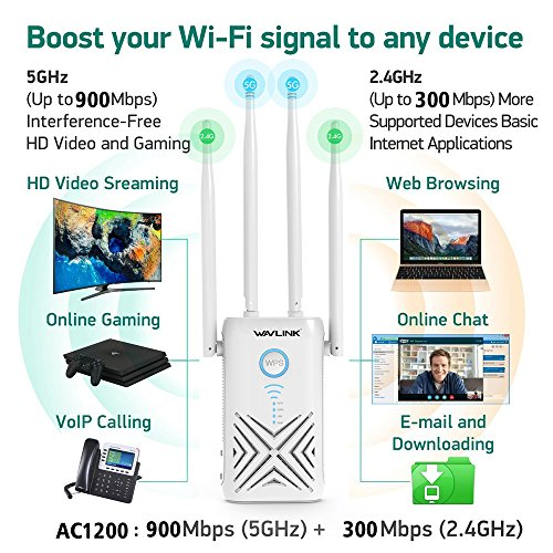 AC1200 High Power Dual Band WiFi Range Extender, WAVLINK Wireless Signal Booster/Repeater/Access Point/Router w/Gigabit Ethernet - White by WAVLINK (Image #3)