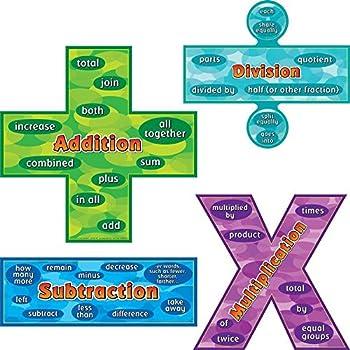 Amazon.com: Multiplication Table Chart Poster - LAMINATED ...