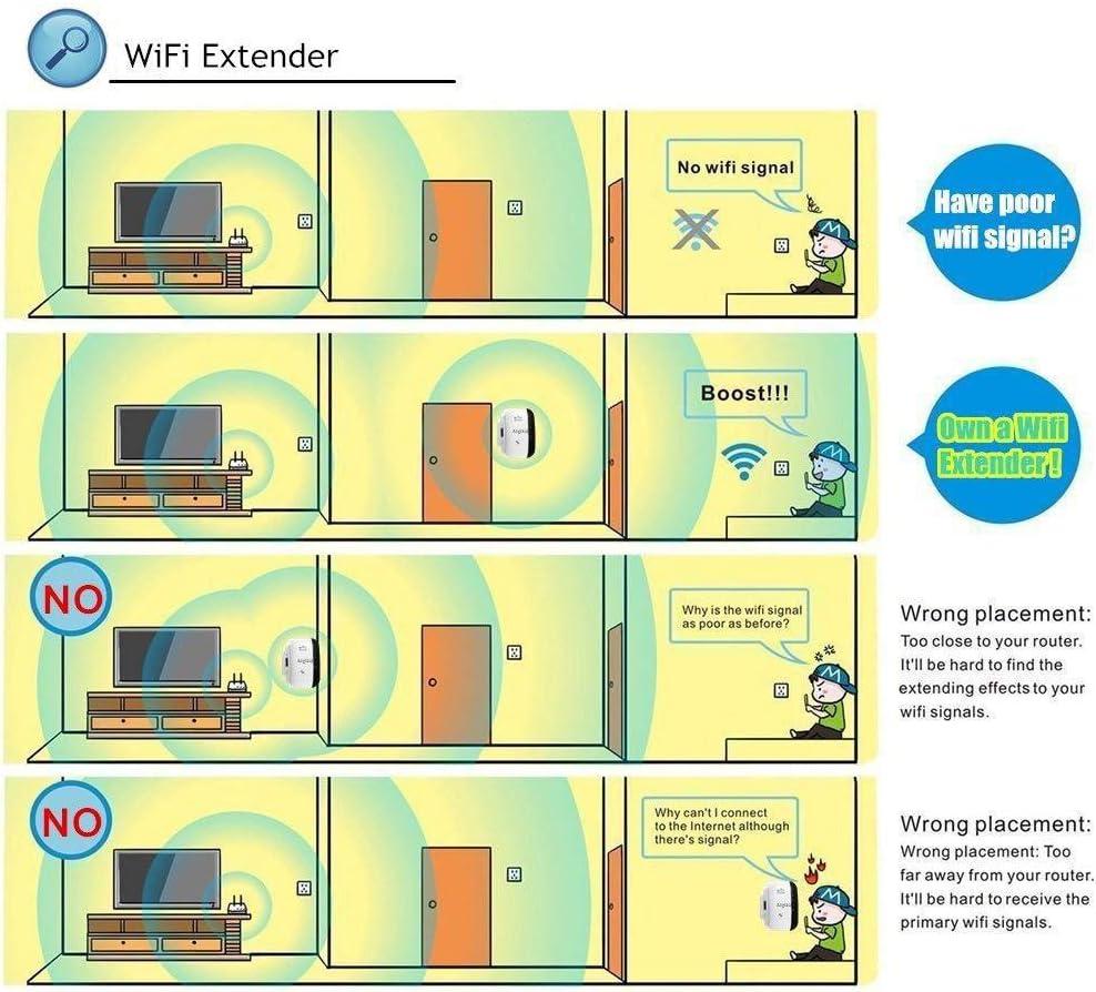 Punto De Acceso De Banda Ancha De Extensor De Rango Con Puerto Ethernet Wifi- Booster Extensor De Rango Wifi De 2.4ghz Inal/áMbrico Repetidor De Wifi Con Antenas Externas Repetidor Inal/áMbrico