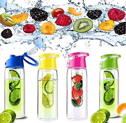 PREMIUM Set - 2 Trinkflaschen für Fruchtschorlen - BESTE QUALITÄT UND AUSLAUFSICHER - 100% BPA frei - Wasserflaschen für DAS Geschmackserlebnis (1x grün / 1x blau)