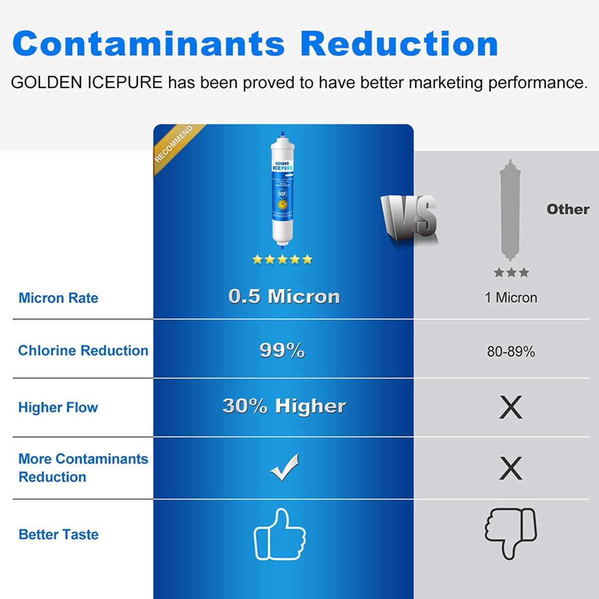 DA99 02131B EF9603 DA29-10105J HAFEX//EXP WSF-100 GOLDEN ICEPURE 2 pacco Sostituzione filtro acqua Frigorifero per Samsung DA29-10105J