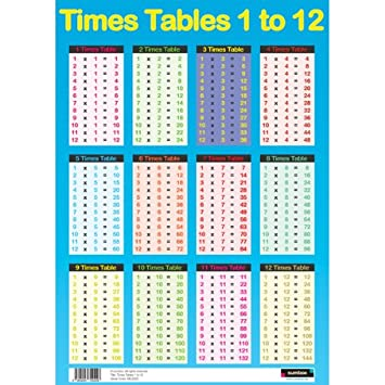 Worksheets Tables For Maths sumbox educational times tables maths poster wall chart blue blue