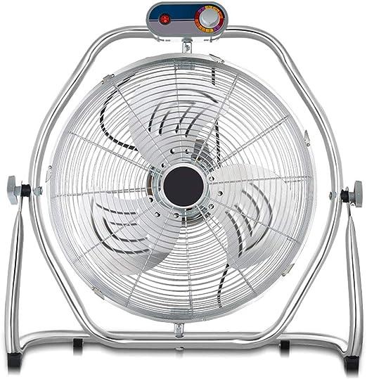 Ventiladores Industriales Cabezal de Ventilador Ajustable ...