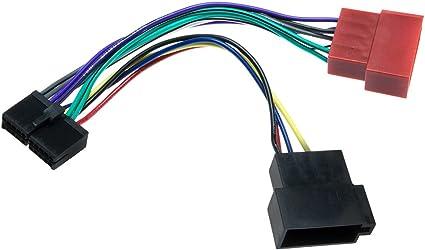 20 pin Cavo adattatore connettore ISO per autoradio PROLOGY