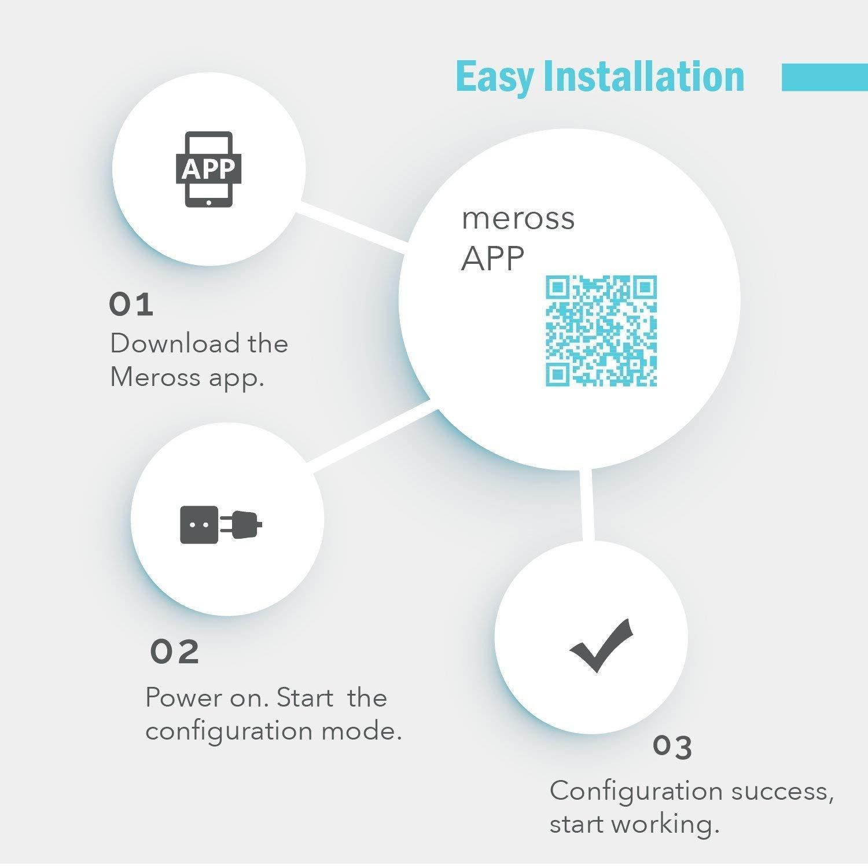 Compatible con Alexa,Google assistant e IFTTT Toma Exterior impermeable Wi-Fi Remoto Voice Control APP Android e IOS.MSS620EU Adecuado para Espacios Abiertos como Jardines y Balcones Meross