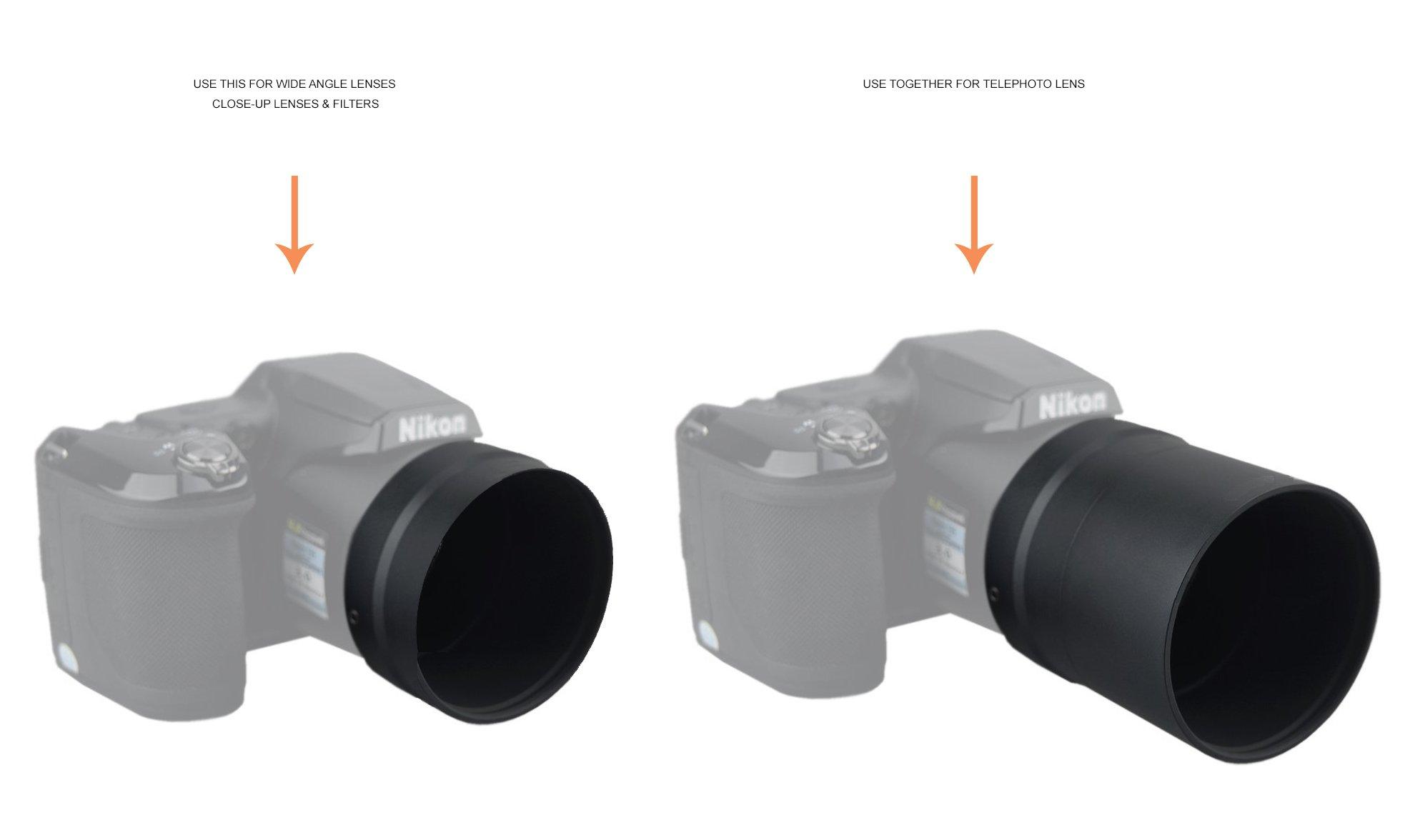 Nikon COOLPIX L820 10x High Definition 2 Element Close-Up (Macro) Lens (Inclu. by Digital Nc