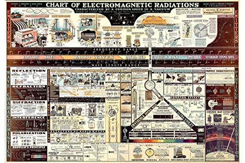 wavelength chart - 7