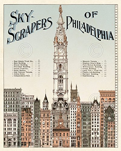 Skyscrapers of Philadelphia c. 1898 Vintage Reproduction Poster (Choose Size of Print) 1898 Photo Print