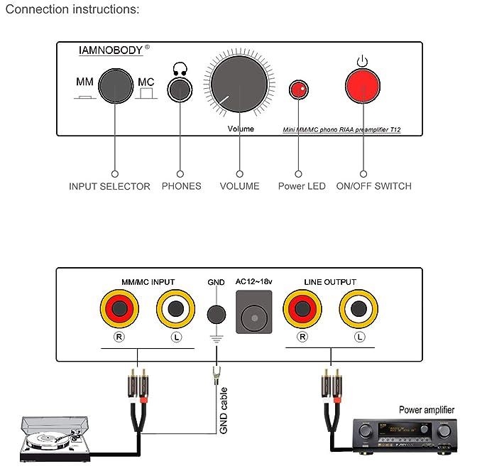 Amazon.com: Hi-Fi estéreo mini kit Phono Turntable RIAA ...