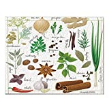 NYMB Herbs Weeds Kitchen Spice Plants Bath Rug, Non-Slip Floor Entryways Outdoor Indoor Front Door Mat,60x40cm Bath Mat Bathroom Rugs