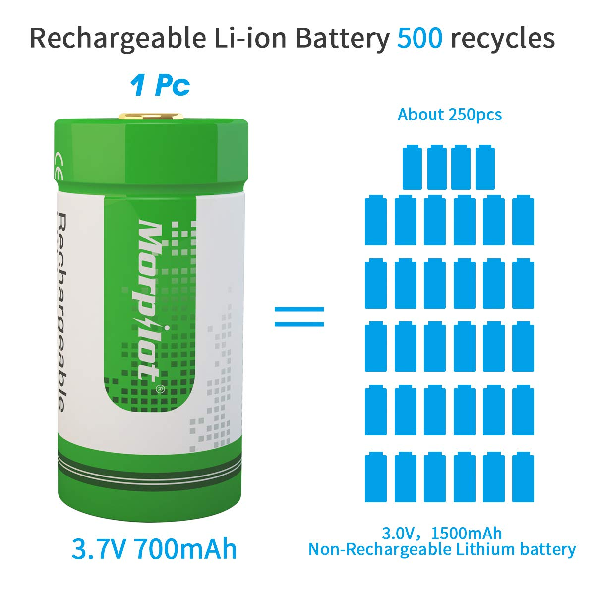 Arlo Rechargeable Batteries CR123, morpilot 3.7v 700mah RCR123A Li-ion Battery and Charger Compatible with arlo HD cameras VMS3030/3230/3330/3430 (8 Pack)