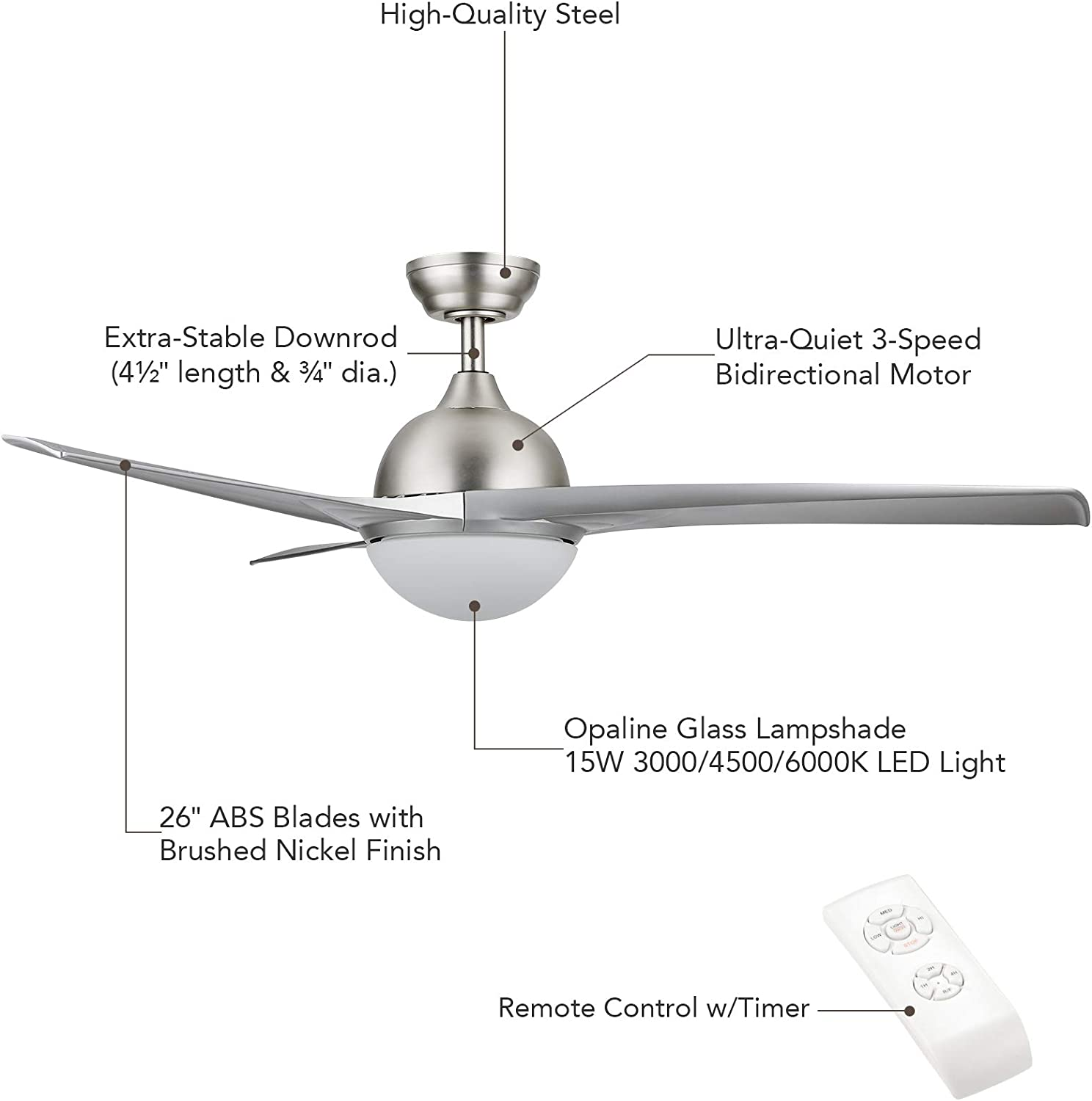 """CO-Z Ceiling Fan w//LED Light 52/"""" Brushed Nickel Finish with Three Silver Color Reversible Blades Full Remote Included"""