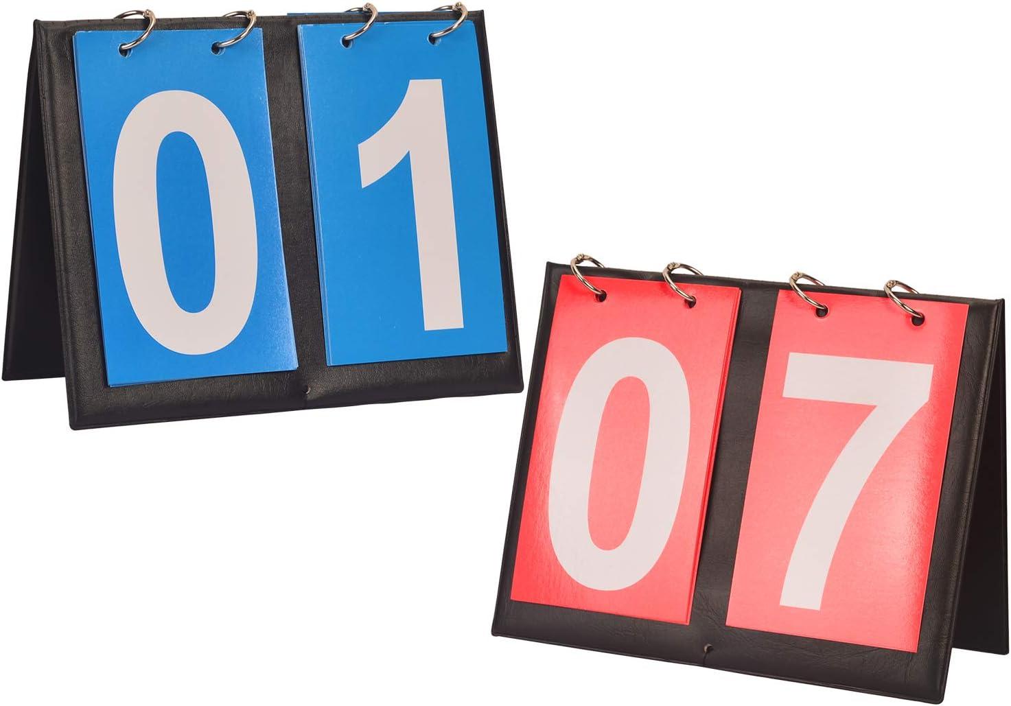 Große Zahlen Zähltafel Anzeigetafel Zählgerät Spielstandanzeige