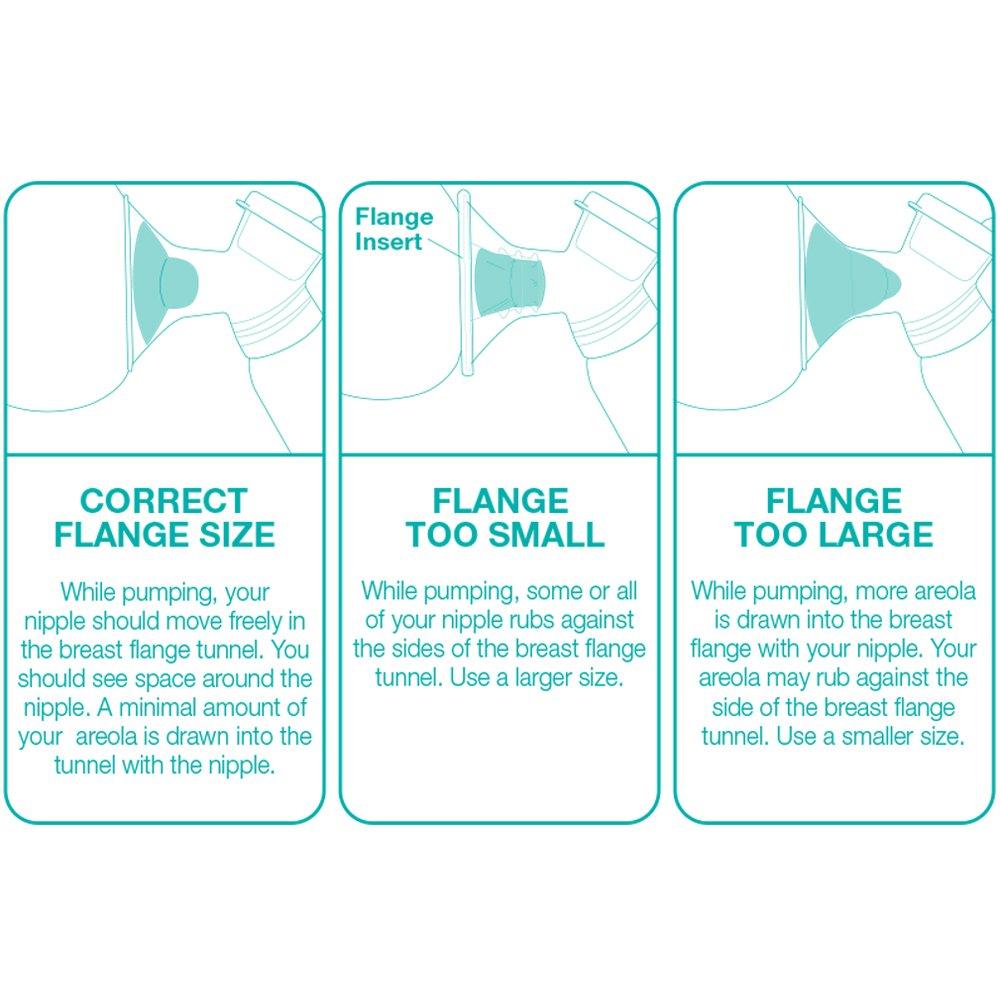 Amazon Com Evenflo Feeding 2 Piece Advancedfit Flange System