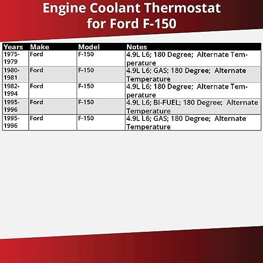 Antifreeze Coolant Engine Radiator Pump Gates Coolant Thermostat for 1975-1996 Ford F-150 4.9L L6