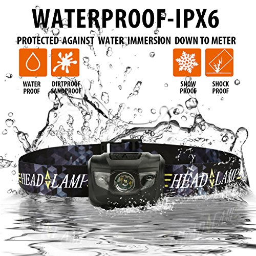 Headlamp 3 Watt Led Batteries (Ultra Bright LED Headlamp Flashlight - Waterproof, Impact Resistant, Lightweight & Comfortable, 3 AAA Batteries included.Great For Running Camping Hiking Hunting Working Outdoor Sport and More)