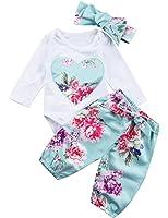 Miward Newborn Baby Girls Floral Heart Peach...