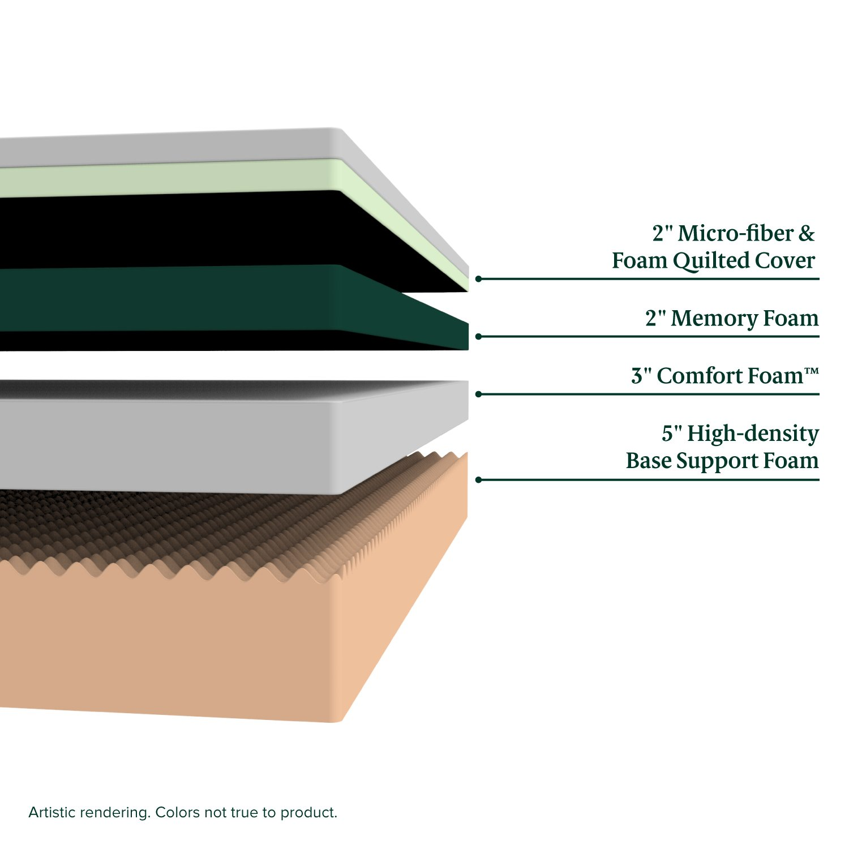 Zinus Cloud Memory Foam 12 Inch Mattress Pressure Relieving Design Mattress-in-a-Box OEKO-TEX and CertiPUR-US Certified, Queen