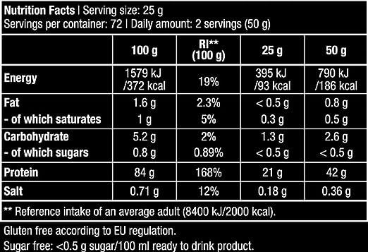 BioTechUSA Ulisses Iso Whey Zero 1816 gr - Chocolate ...