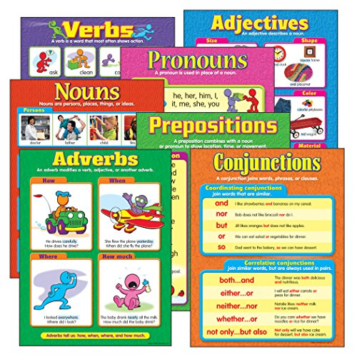 TREND enterprises, Inc. Seven Parts of Speech Learning Charts Combo Pack, Set of 7 for $<!--$17.49-->