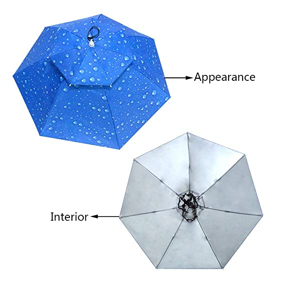 Amazon.com : NEW-Vi 37.4 Diameter Double Layer Folding Compact UV Wind Protection Umbrella Hat for Fishing Gardening Outdoor : Sports & Outdoors