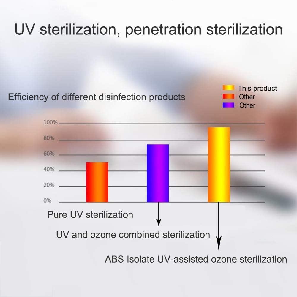 Grados de esterilización