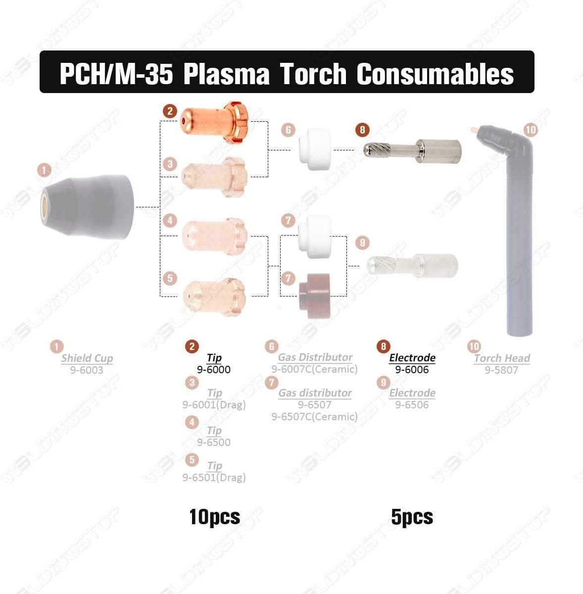 NEW Thermal Dynamics Plasma tip 9-6502