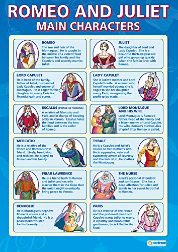 Romeo & Juliet Main Characters | Literacy Posters | Laminated Gloss Paper Measuring 33