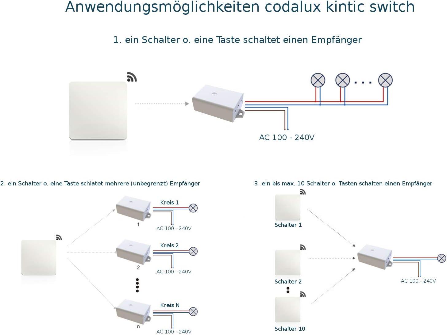 Regler dimmbar codalux Funkschalter Set batterielos wasserdicht IP67 1x Taster
