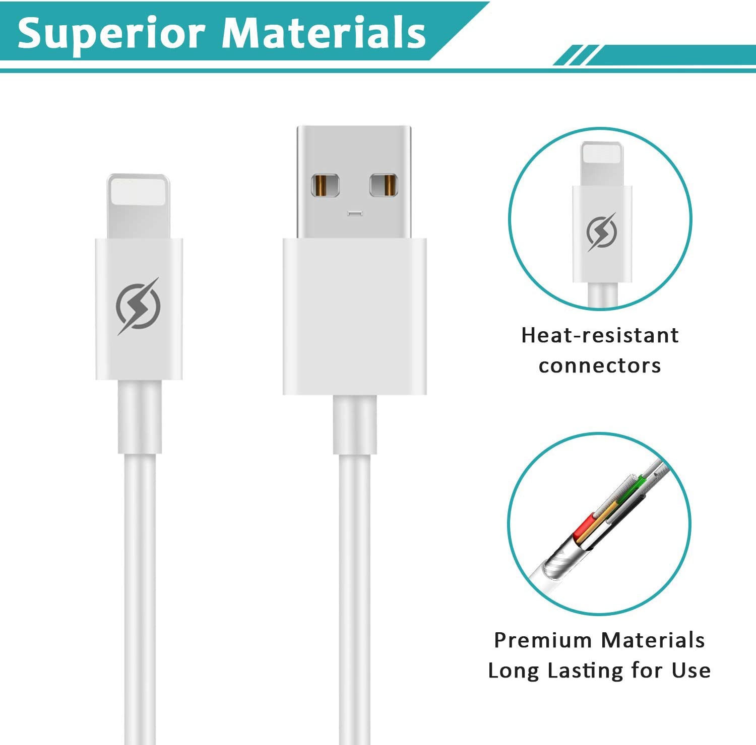 IVELLTARE Phone Charger Cable with Plug, Long Charging Cord with 2.1A Dual USB Wall Charger Block Compatible with Phone 11//11 Pro//11 Pro Max//Xs//Xs Max//XR//X 8//7//6//6S Plus 6 Pack 3+3+6+10 FT Pad