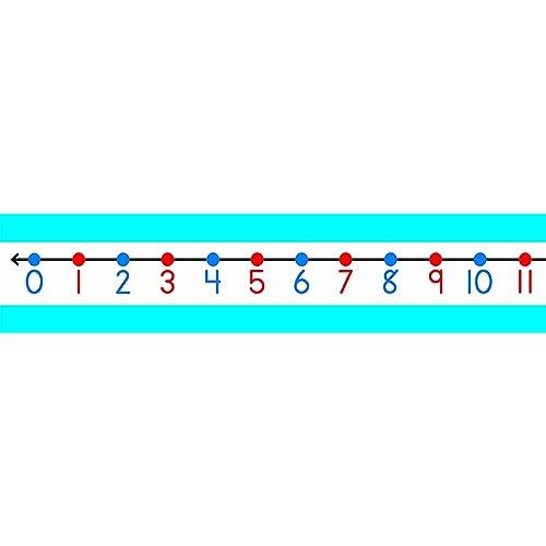 Number Lines Amazon Com
