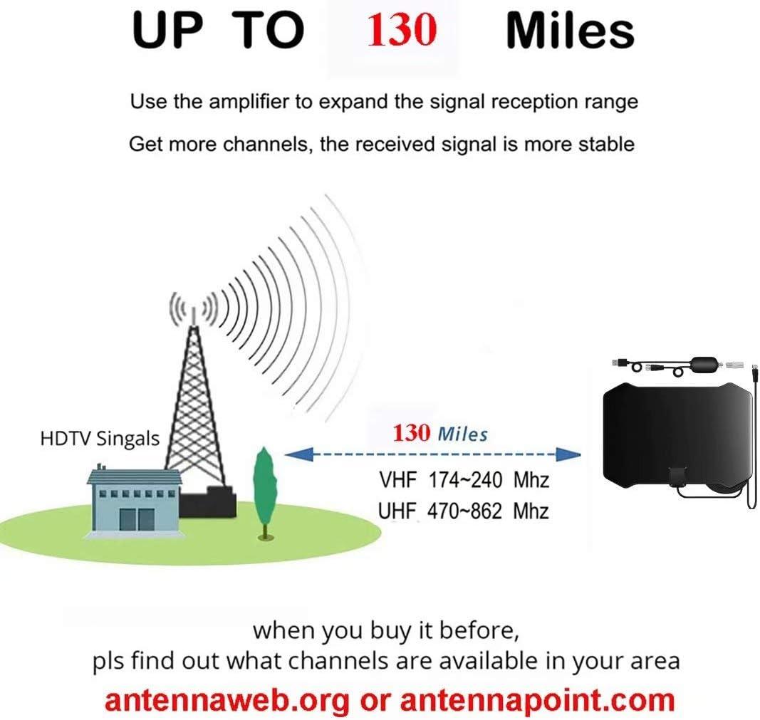 Antena de TV 2019 actualizada, Antena HDTV Digital de 120 Millas con Amplificador de señal TV Radio Surf Fox Antena HD TV Antenas: Amazon.es: Electrónica