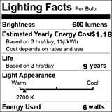 Augeek LED Edison Bulb Dimmable 60W Equivalent