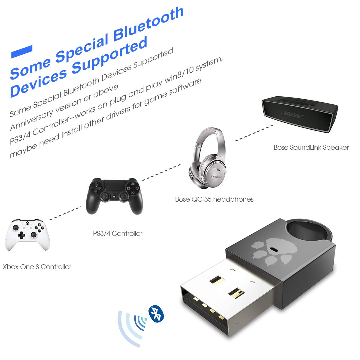 USB Bluetooth 4.0 Adapter Dongle for PC Laptop Computer Desktop Music Keyboard, Mouse, for Windows 10 8.1 8 7 XP Vista