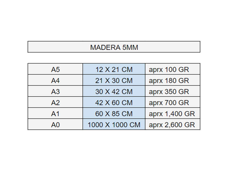 Espesor 4mm A4 // Espesor:5mm // 2 Tableros , 5 Cortados a Medida Tableros de CONTRACHAPADO Fen/ólico Calidad Profesional. A5 Fabricados en Espa/ña