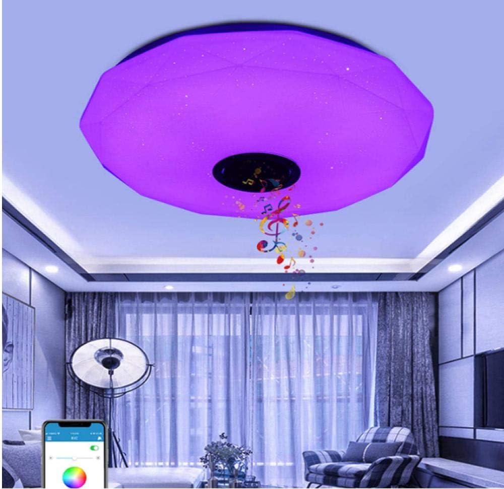 Ceiling Lighting Office Ceiling Lights LED Ceiling Lights for ...