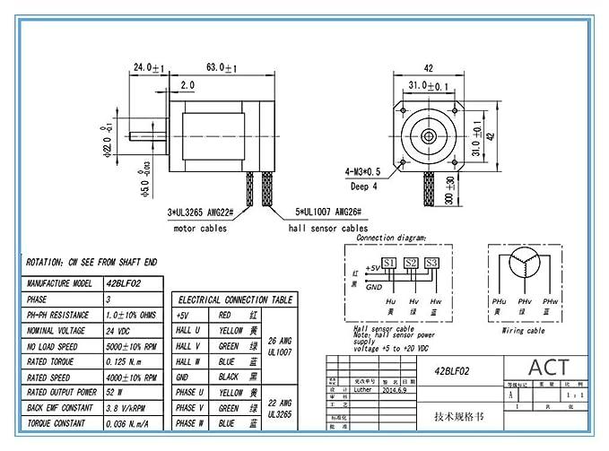 Bldc Cnc Machine Wiring Schematic