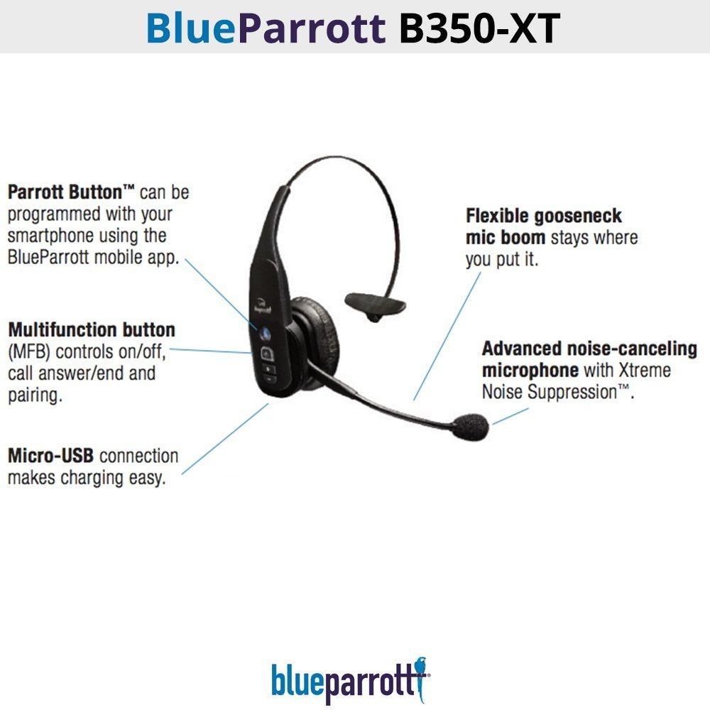 Elegant Blue Parrot B250xt Pairing