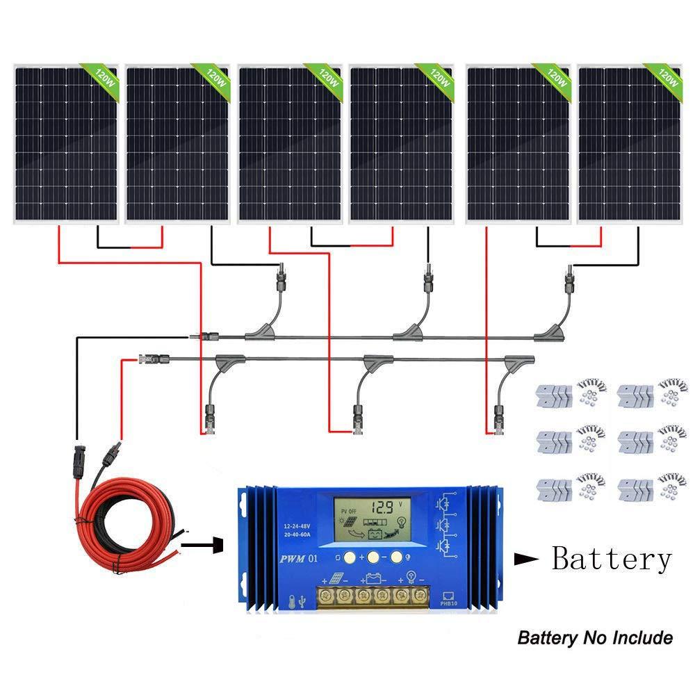 ECO-WORTHY - Kit completo de panel solar de 720 W y 24 V, panel solar de 6 pV con controlador de 20 A para barcos, tiendas de campaña, sistema de iluminación solar y otros equipos al aire libre
