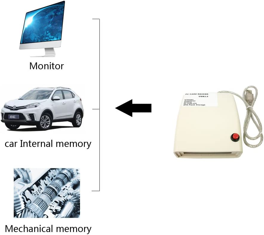 PCMCIA Memory Card Reader USB 2.0 Interface,Read Flash Disk//PCMCIA//PC Card ATA//ATA Card Flash Storage