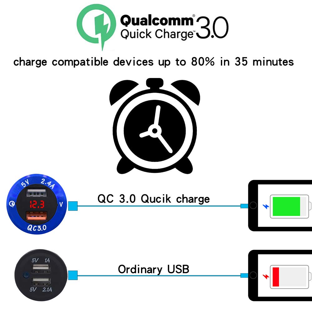Saloves Quick Charge 5V 3.4A 2 Ports Aluminum Alloy Fast Charge USB Socket with LED Voltmeter /& Wire Fuse for 12V//24V Car Motorcycle Caravan Truck Vehicle SUV Boats Car Charger QC3.0 Dual Port