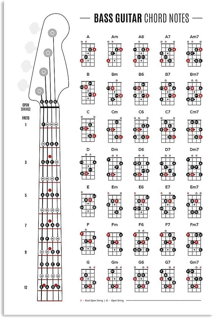 AZSTEEL Bass Guitar Chord Notes
