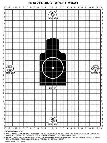 zero targets - 4
