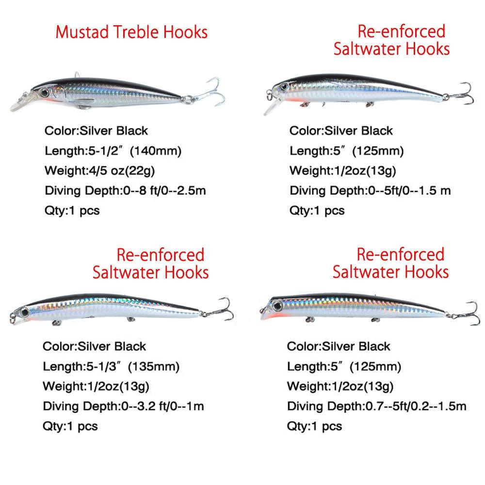 Dr.Fish Fishing Lure Assortment 5 Minnow Plugs Popper Jerkbait Mustad Hooks Saltwater Freshwater Surf Fishing Lures Striper Bass Salmon Black Silver