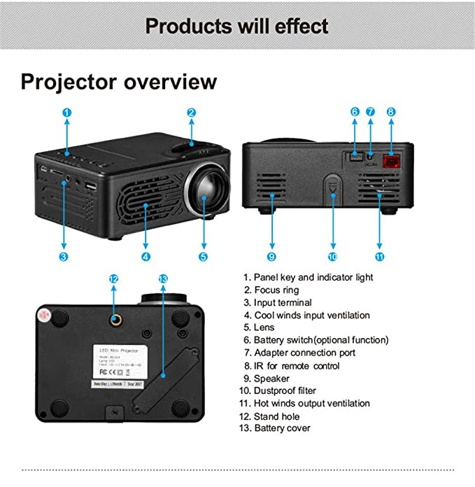 LG&S Mini Proyector Portátil Home Party Meeting Theater A Todo ...