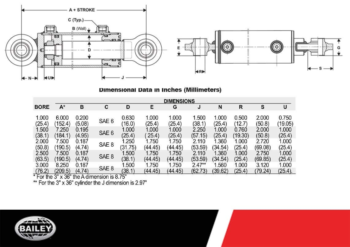 1.25 Rod Dia #8 SAE Port Retracted 40.25 and Extended Length 70.25 and 1 Pin Dia Chief TC3 3000 PSI Tie-Rod Cylinder for Double Acting 2.5 Bore x 30 Stroke