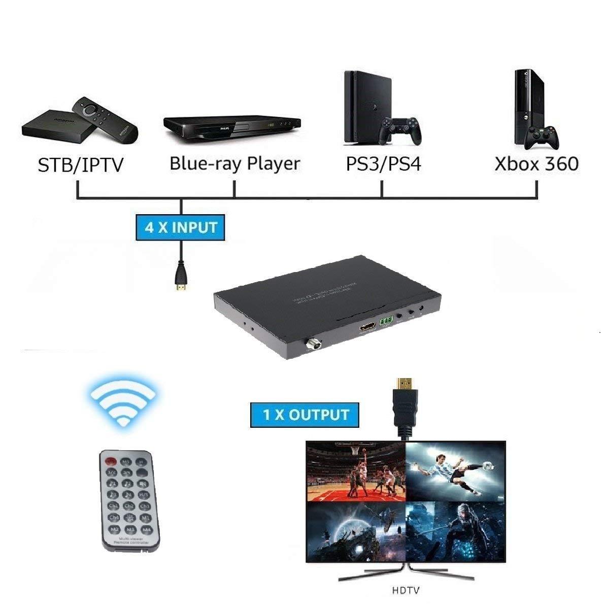 ADWITS HDMI 4x1 Quad Multi-viewer avec 5 Modes daffichagequad multiviewer commutateur switcher Pourvu Une IR T/él/écommande et RS232